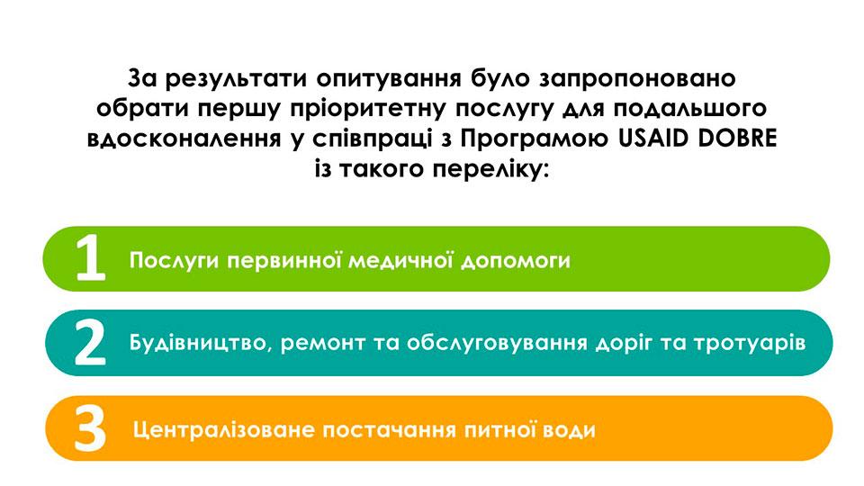 slide6 У Сосницькій громаді обрали пріоритетну послугу. Нею стала медична допомога