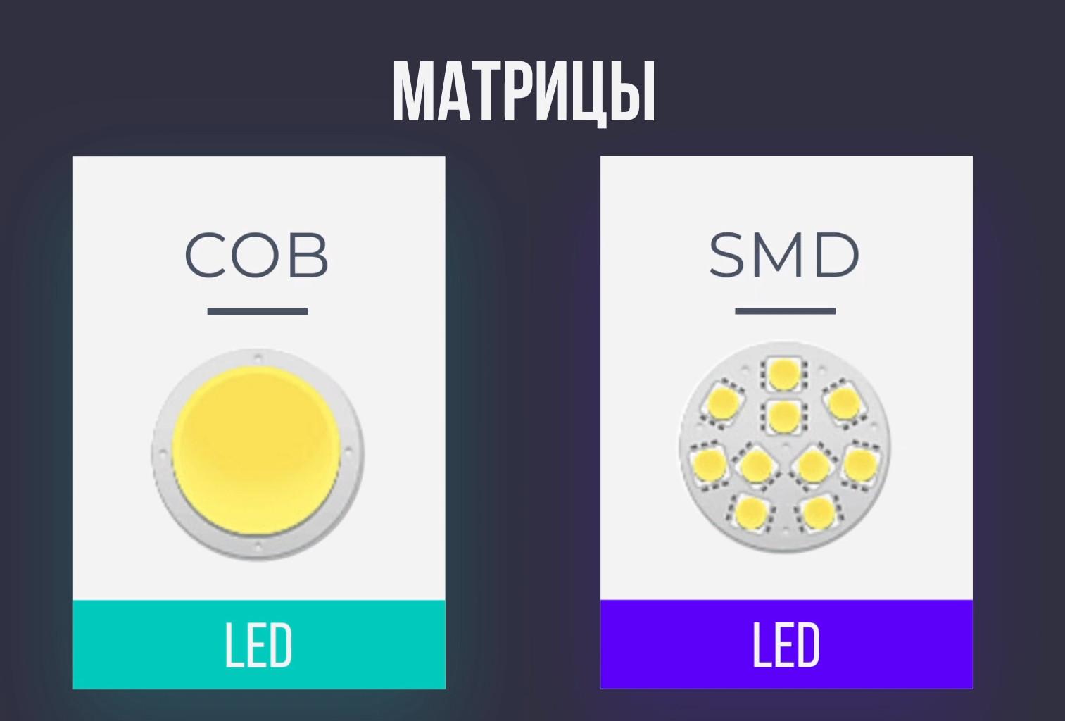 2021 10 13 020900 Как выбрать прожектор для архитектурного освещения